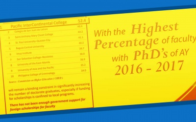 The Highest Percentage of Faculty with PhD's Faculty